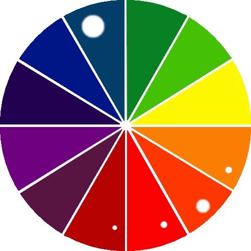 Colour wheel for colour posts coppergreen copper